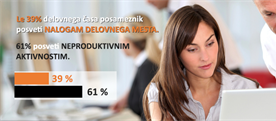 Business Productivity Specialist storitev (BPS)